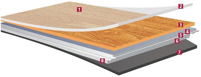 Akce vinyl podlahy proclick
